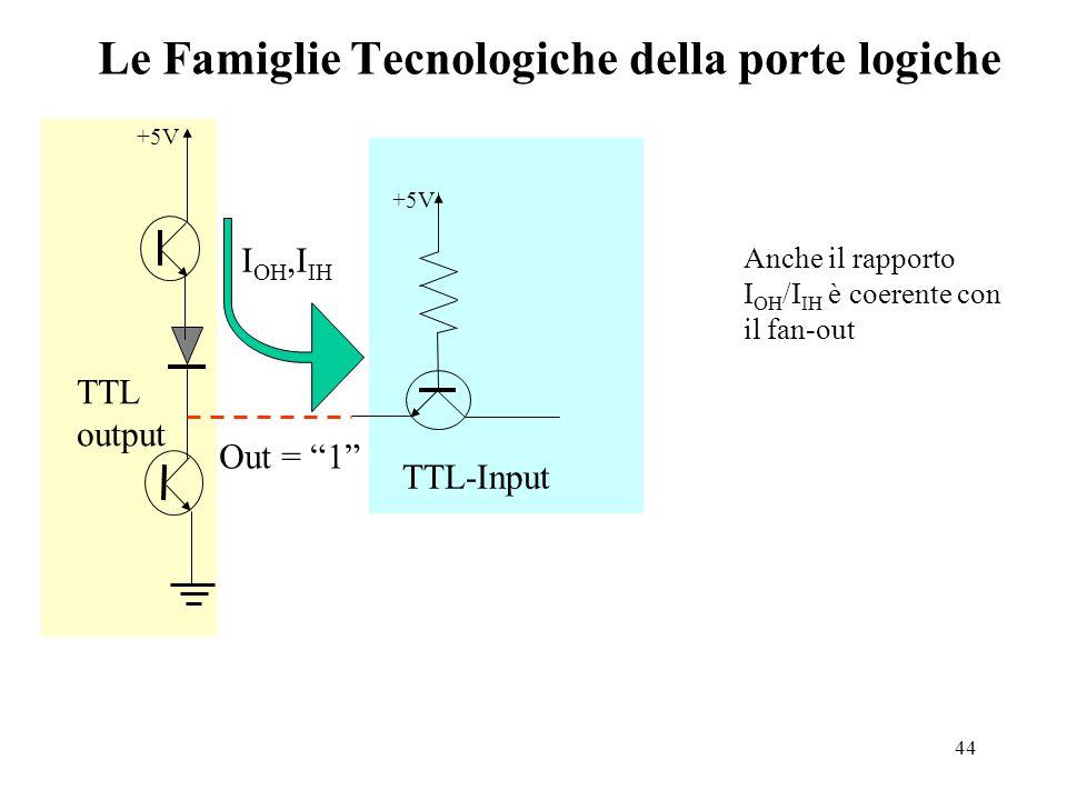 """44 Le Famiglie Tecnologiche della porte logiche +5V TTL-Input TTL output Out = """"1"""" I OH,I IH Anche il rapporto I OH /I IH è coerente con il fan-out"""