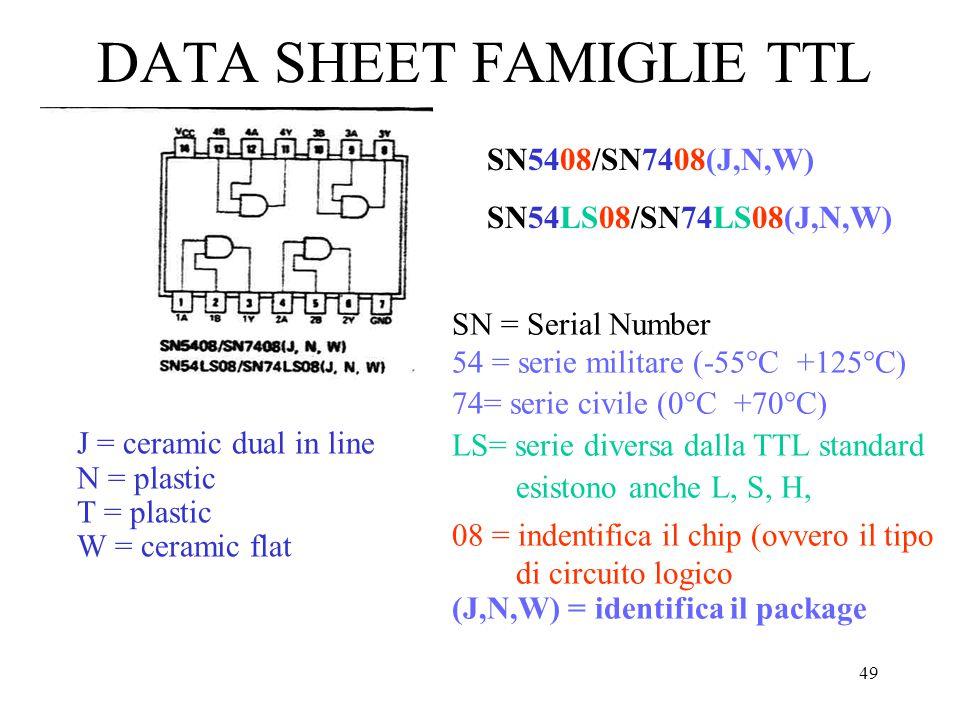 49 DATA SHEET FAMIGLIE TTL SN5408/SN7408(J,N,W) SN54LS08/SN74LS08(J,N,W) SN = Serial Number 54 = serie militare (-55°C +125°C) 74= serie civile (0°C +70°C) LS= serie diversa dalla TTL standard esistono anche L, S, H, 08 = indentifica il chip (ovvero il tipo di circuito logico (J,N,W) = identifica il package J = ceramic dual in line N = plastic T = plastic W = ceramic flat