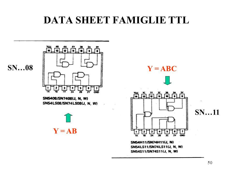 50 DATA SHEET FAMIGLIE TTL Y = AB Y = ABC SN…08 SN…11