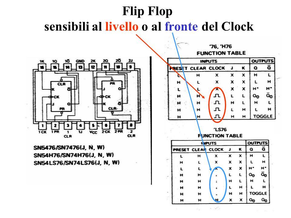 53 Flip Flop sensibili al livello o al fronte del Clock