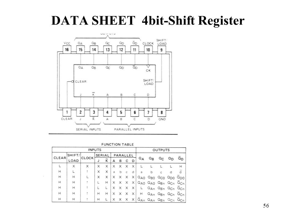 56 DATA SHEET 4bit-Shift Register