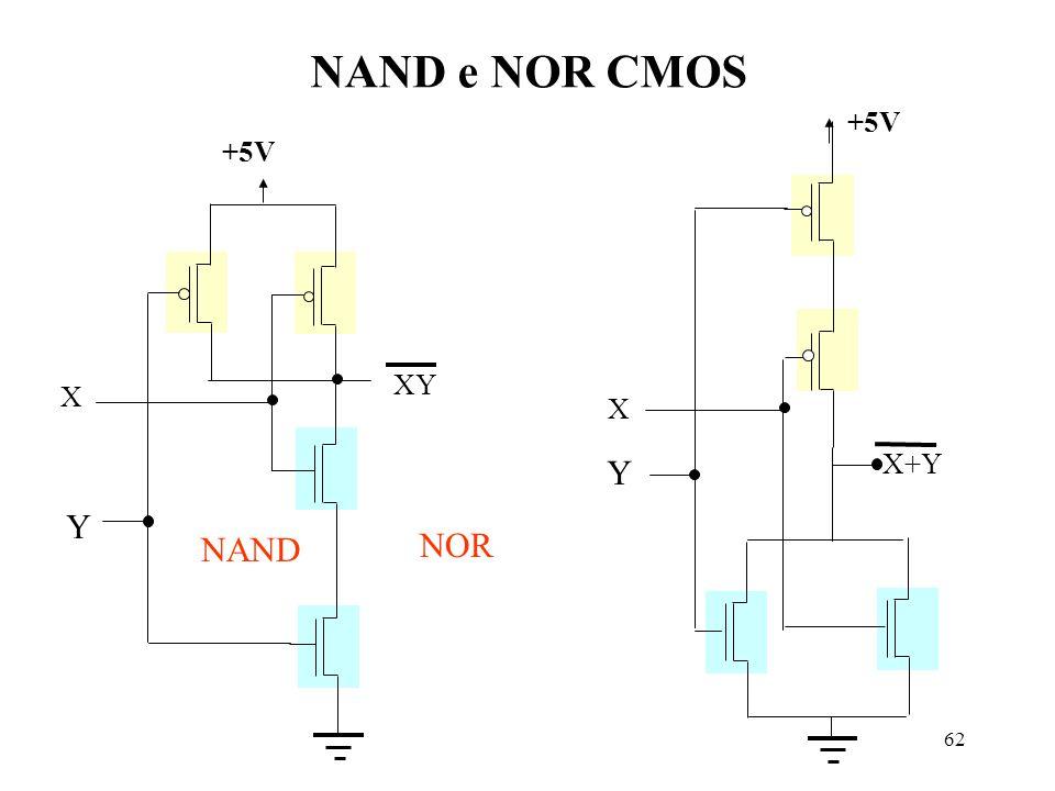62 NAND e NOR CMOS X XY +5V Y X X+Y Y NAND NOR +5V