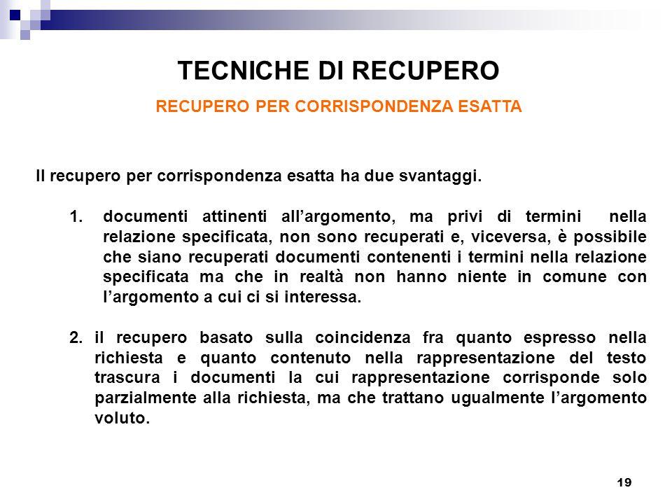 19 TECNICHE DI RECUPERO RECUPERO PER CORRISPONDENZA ESATTA Il recupero per corrispondenza esatta ha due svantaggi.