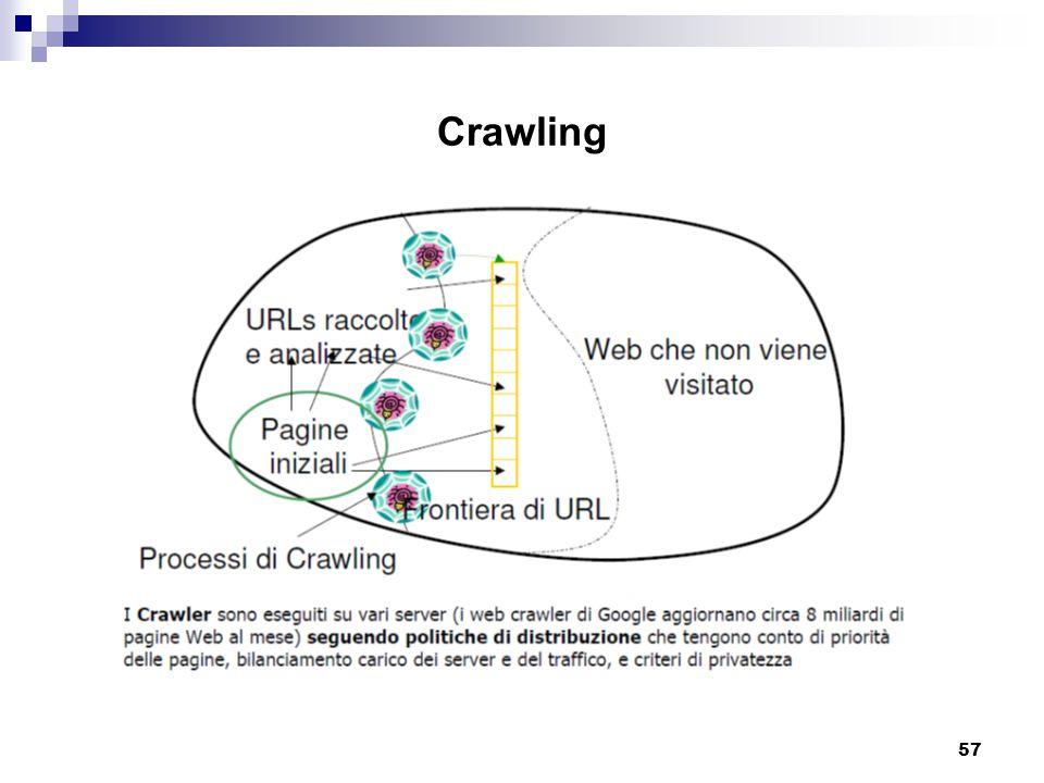 57 Crawling