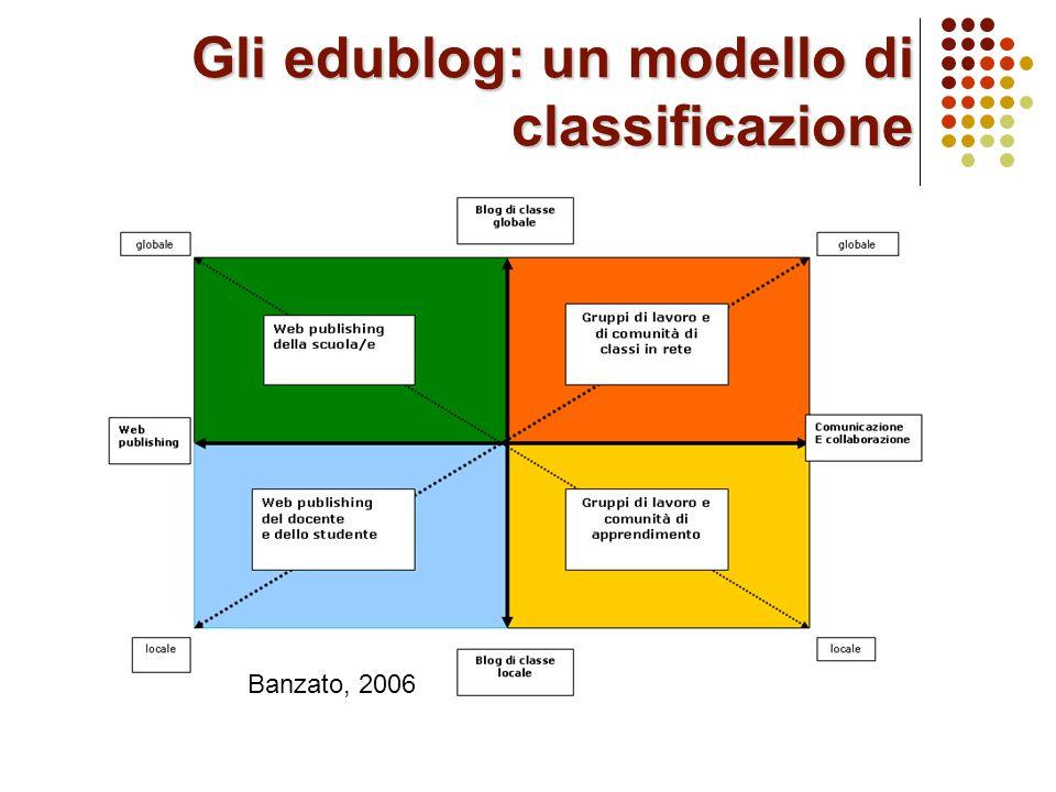 Gli edublog: un modello di classificazione Banzato, 2006