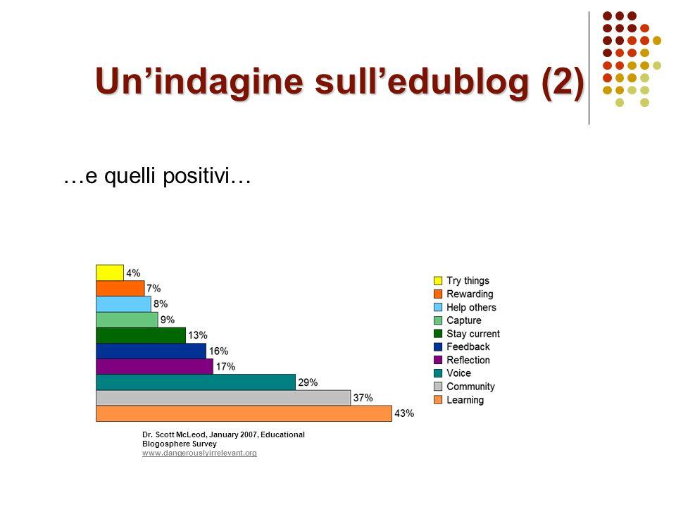 Un'indagine sull'edublog (2) Dr.