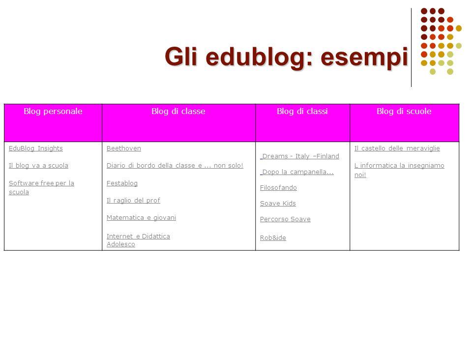Gli edublog: esempi Blog personaleBlog di classeBlog di classiBlog di scuole EduBlog Insights Il blog va a scuola Software free per la scuola Beethoven Diario di bordo della classe e...