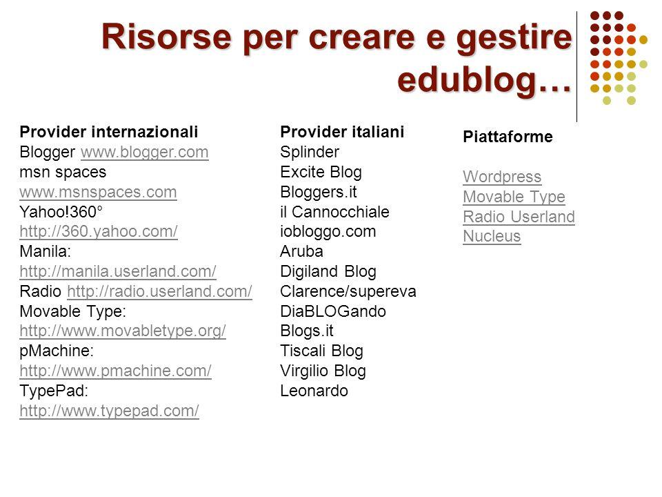 Risorse per creare e gestire edublog… Provider internazionali Blogger www.blogger.comwww.blogger.com msn spaces www.msnspaces.com www.msnspaces.com Yahoo!360° http://360.yahoo.com/ http://360.yahoo.com/ Manila: http://manila.userland.com/ http://manila.userland.com/ Radio http://radio.userland.com/ Movable Type: http://www.movabletype.org/ pMachine: http://www.pmachine.com/ TypePad: http://www.typepad.com/http://radio.userland.com/ http://www.movabletype.org/ http://www.pmachine.com/ http://www.typepad.com/ Provider italiani Splinder Excite Blog Bloggers.it il Cannocchiale iobloggo.com Aruba Digiland Blog Clarence/supereva DiaBLOGando Blogs.it Tiscali Blog Virgilio Blog Leonardo Piattaforme Wordpress Movable Type Radio Userland Nucleus