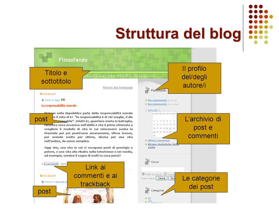 Struttura del blog Titolo e sottotitolo postL'archivio di post e commenti Le categorie dei post Link ai commenti e ai trackback post Il profilo del/degli autore/i