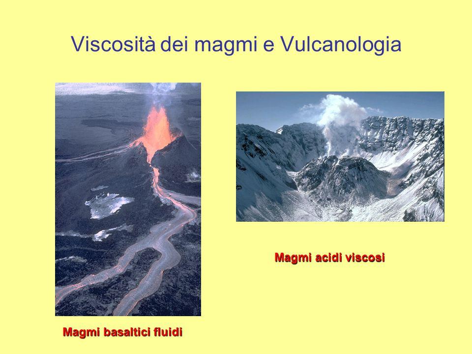 Viscosità dei magmi e Vulcanologia Magmi basaltici fluidi Magmi acidi viscosi