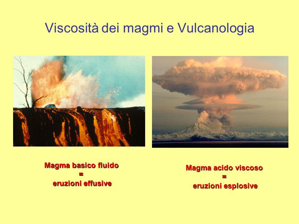 Viscosità dei magmi e Vulcanologia Magma acido viscoso = eruzioni esplosive Magma basico fluido = eruzioni effusive