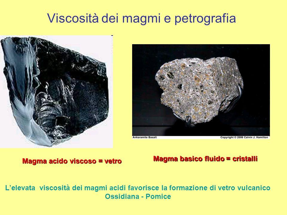 Viscosità dei magmi e petrografia Magma acido viscoso = vetro Magma basico fluido = cristalli L'elevata viscosità dei magmi acidi favorisce la formazione di vetro vulcanico Ossidiana - Pomice