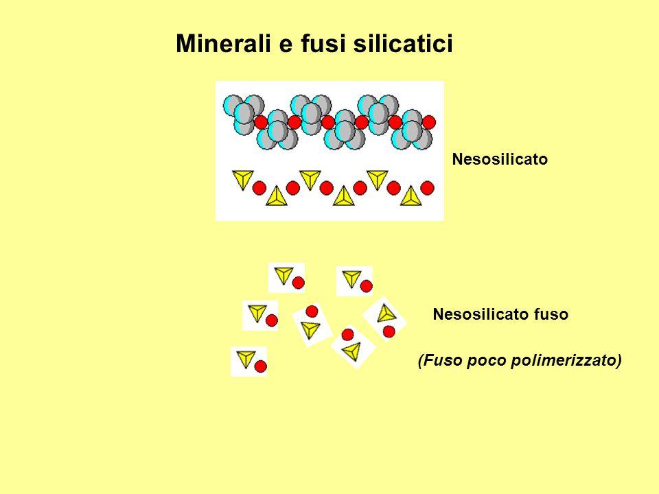 Nesosilicato Nesosilicato fuso Minerali e fusi silicatici (Fuso poco polimerizzato)