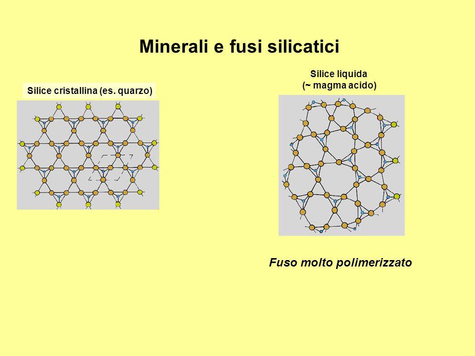 Minerali e fusi silicatici Silice cristallina (es.