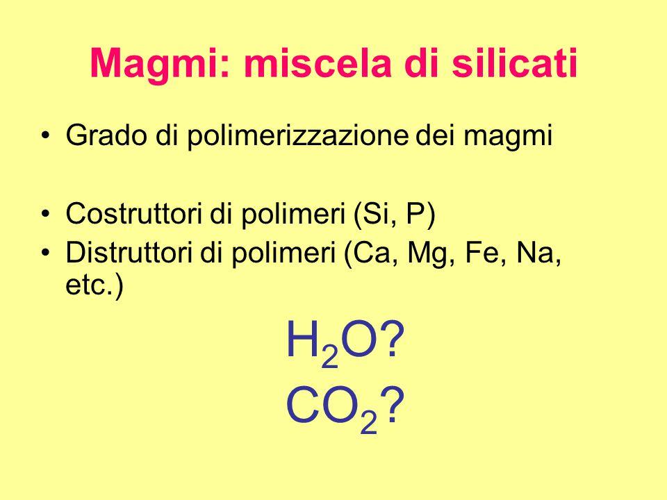 Grado di polimerizzazione dei magmi Costruttori di polimeri (Si, P) Distruttori di polimeri (Ca, Mg, Fe, Na, etc.) H 2 O.