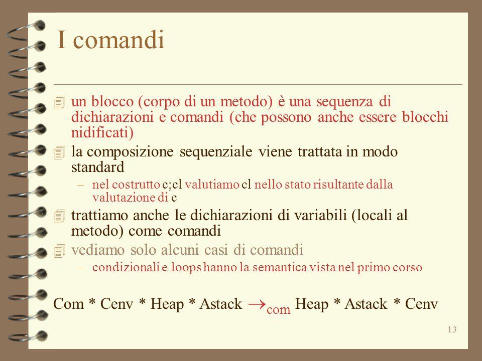 13 I comandi 4 un blocco (corpo di un metodo) è una sequenza di dichiarazioni e comandi (che possono anche essere blocchi nidificati) 4 la composizione sequenziale viene trattata in modo standard –nel costrutto c;cl valutiamo cl nello stato risultante dalla valutazione di c 4 trattiamo anche le dichiarazioni di variabili (locali al metodo) come comandi 4 vediamo solo alcuni casi di comandi –condizionali e loops hanno la semantica vista nel primo corso Com * Cenv * Heap * Astack  com Heap * Astack * Cenv