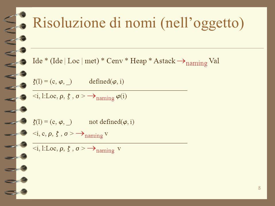 9 Risoluzione di nomi (nel metodo) Ide * (Ide | Loc | met) * Cenv * Heap * Astack  naming Val top(  ) = (x,  )  = top(  ) defined( , i) _____________________________________________  naming  (i) top(  ) = (x,  )  = top(  ) not defined( , i)  ' = push(pop(  ), (x, pop(  )))  naming v _____________________________________________  naming v top(  ) = (x,  ) empty(  )  naming v _____________________________________________  naming v
