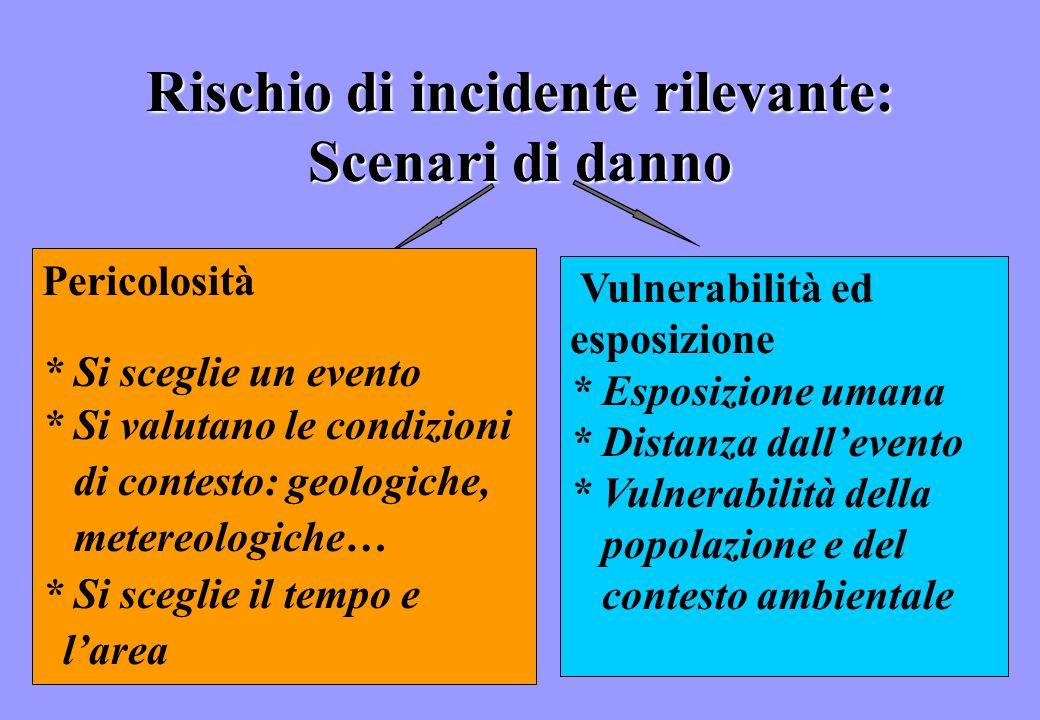 Rischio di incidente rilevante: Scenari di danno Pericolosità * Si sceglie un evento * Si valutano le condizioni di contesto: geologiche, metereologic