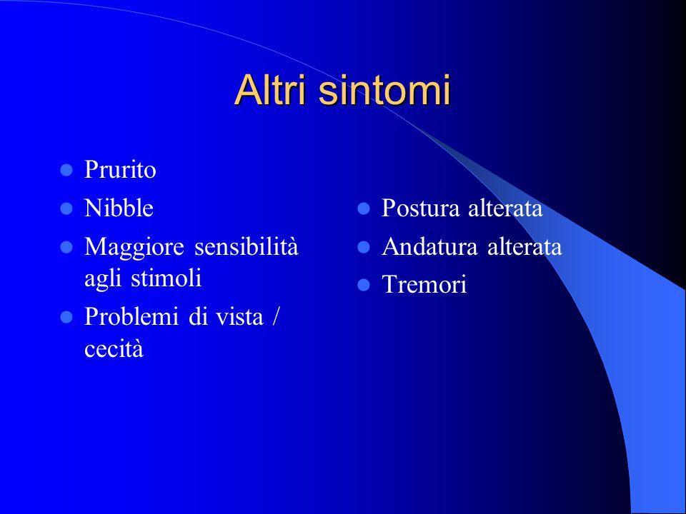 Altri sintomi Prurito Nibble Maggiore sensibilità agli stimoli Problemi di vista / cecità Postura alterata Andatura alterata Tremori