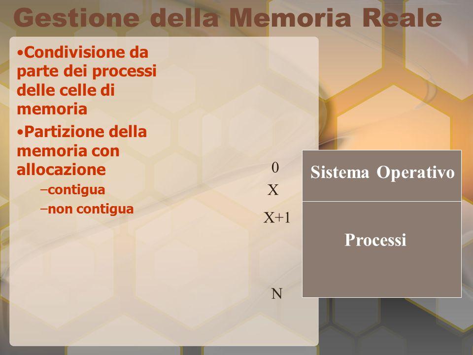 Gestione della Memoria Reale Condivisione da parte dei processi delle celle di memoria Partizione della memoria con allocazione –contigua –non contigua Sistema Operativo Processi 0 X X+1 N