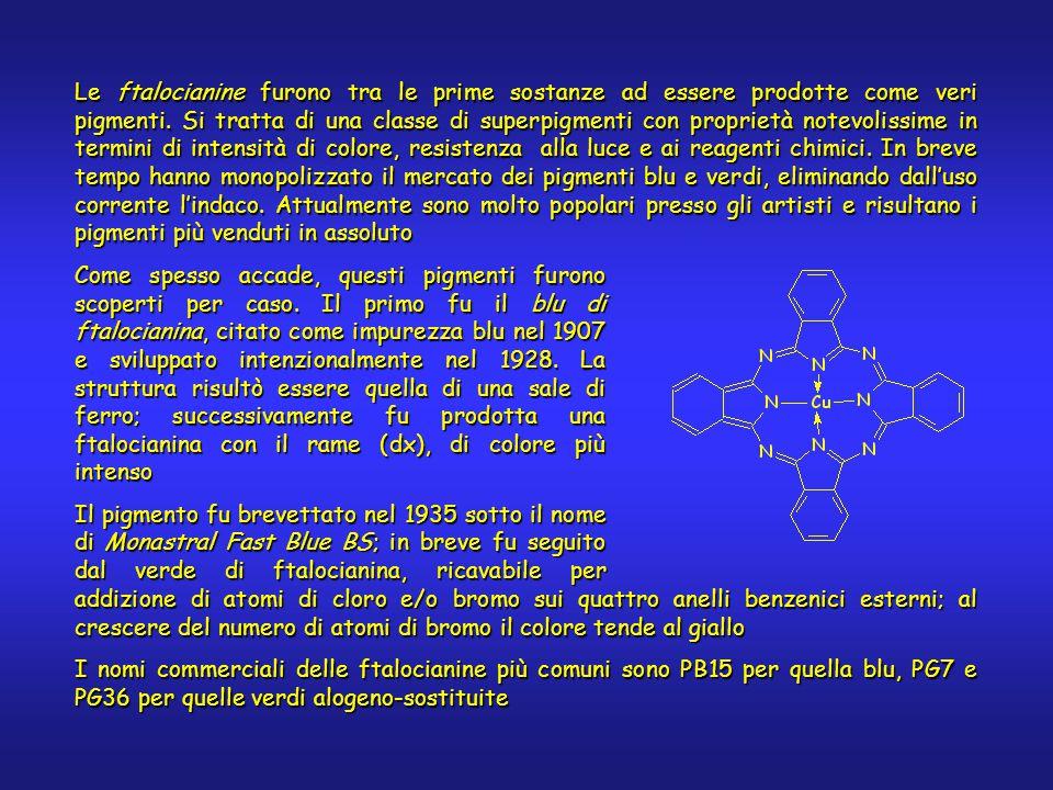 Le ftalocianine furono tra le prime sostanze ad essere prodotte come veri pigmenti.