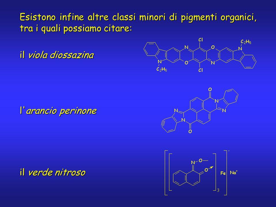 Esistono infine altre classi minori di pigmenti organici, tra i quali possiamo citare: l arancio perinone il viola diossazina il verde nitroso