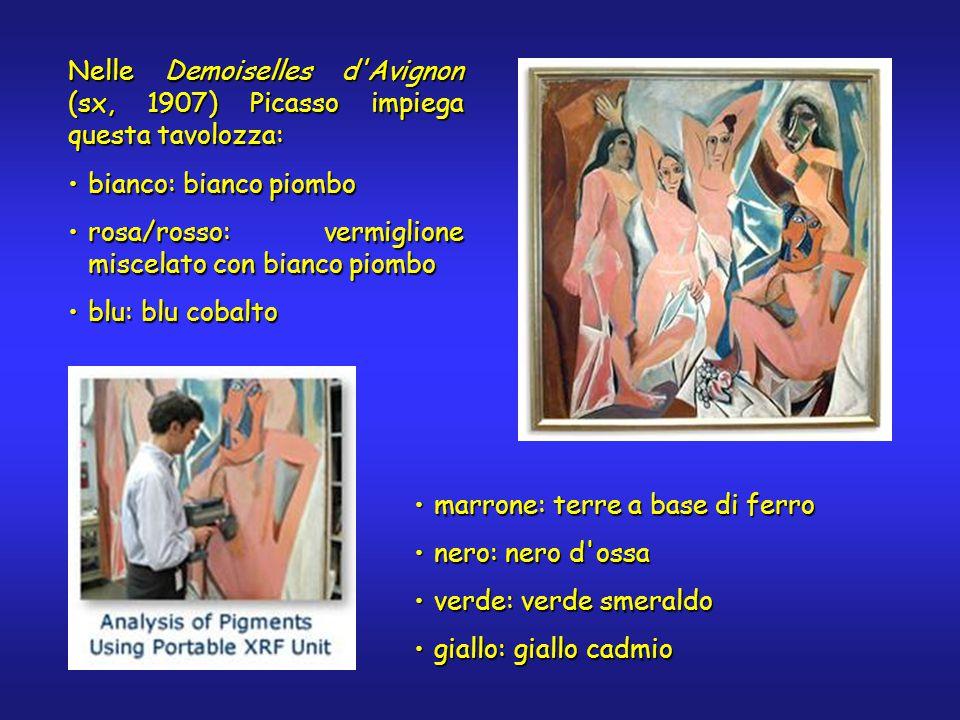 Nelle Demoiselles d Avignon (sx, 1907) Picasso impiega questa tavolozza: marrone: terre a base di ferromarrone: terre a base di ferro nero: nero d ossanero: nero d ossa verde: verde smeraldoverde: verde smeraldo giallo: giallo cadmiogiallo: giallo cadmio bianco: bianco piombobianco: bianco piombo rosa/rosso: vermiglione miscelato con bianco piomborosa/rosso: vermiglione miscelato con bianco piombo blu: blu cobaltoblu: blu cobalto