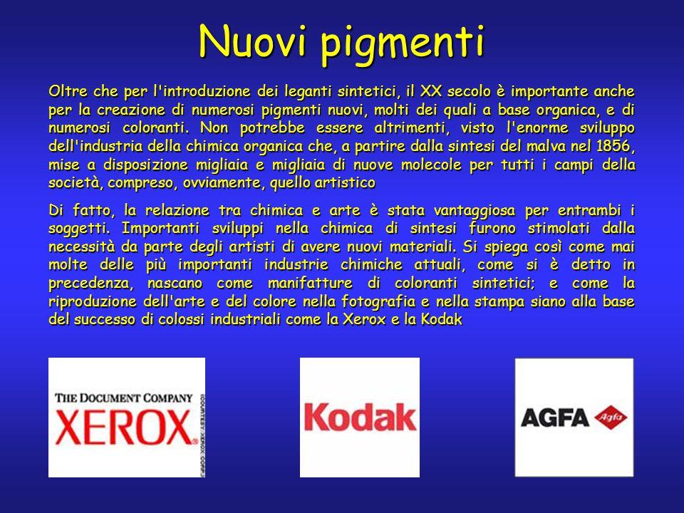 Nuovi pigmenti Oltre che per l introduzione dei leganti sintetici, il XX secolo è importante anche per la creazione di numerosi pigmenti nuovi, molti dei quali a base organica, e di numerosi coloranti.