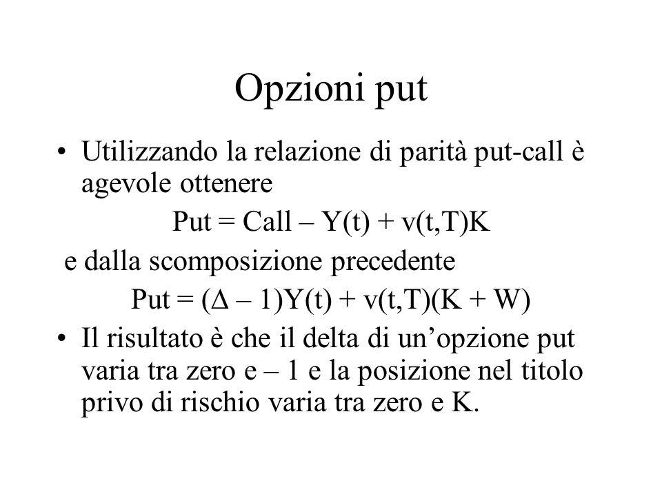 Opzioni put Utilizzando la relazione di parità put-call è agevole ottenere Put = Call – Y(t) + v(t,T)K e dalla scomposizione precedente Put = (  – 1)