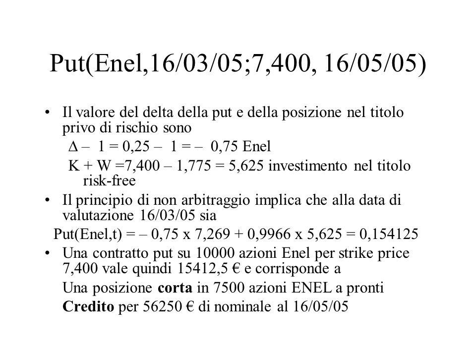 Put(Enel,16/03/05;7,400, 16/05/05) Il valore del delta della put e della posizione nel titolo privo di rischio sono  – 1 = 0,25 – 1 = – 0,75 Enel K +