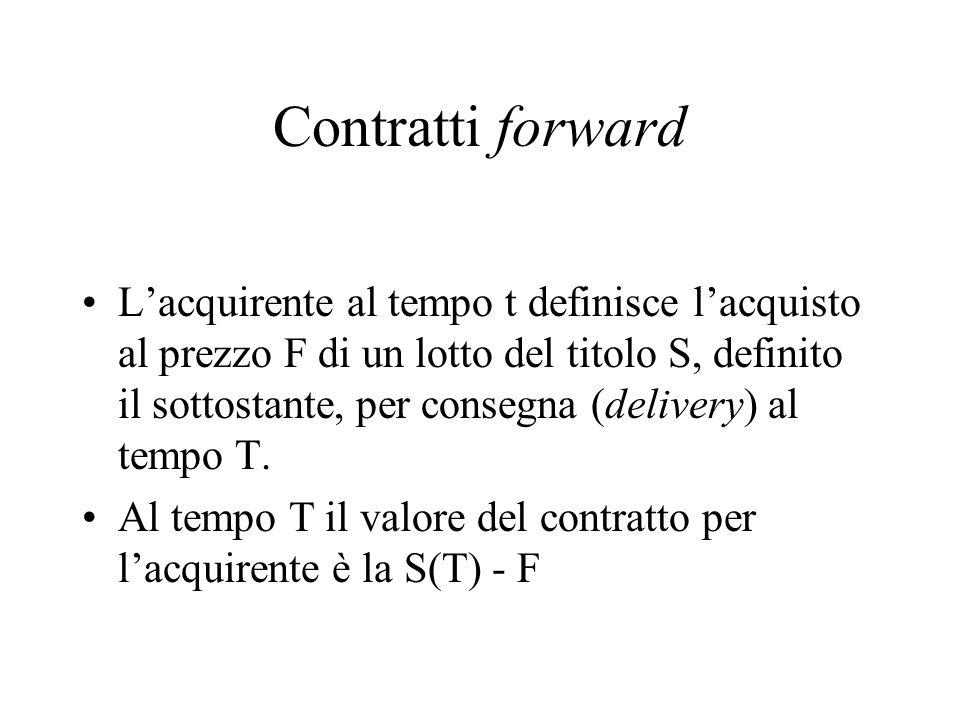 Contratti forward: ingredienti Data dell'operazione 16/03/2005 Prezzo a pronti ENEL 7,269 Prezzo BOT scadenza 16/05/2005: 99,66 Prezzo forward Enel: 7,269/0,9966 = 7,293799 ≈ 7,2938 Posizione lunga (acquisto) in un contratto forward: acquisto di 10000 Enel forward per consegna il 16 maggio 2005 al prezzo di 7,2938.