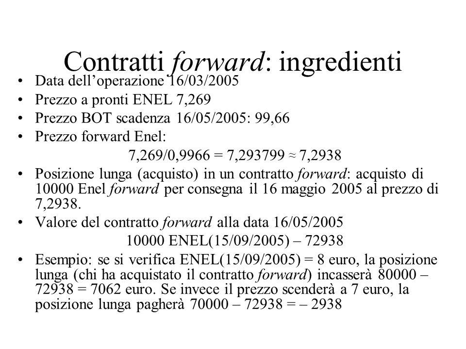 Contratti forward: ingredienti Data dell'operazione 16/03/2005 Prezzo a pronti ENEL 7,269 Prezzo BOT scadenza 16/05/2005: 99,66 Prezzo forward Enel: 7