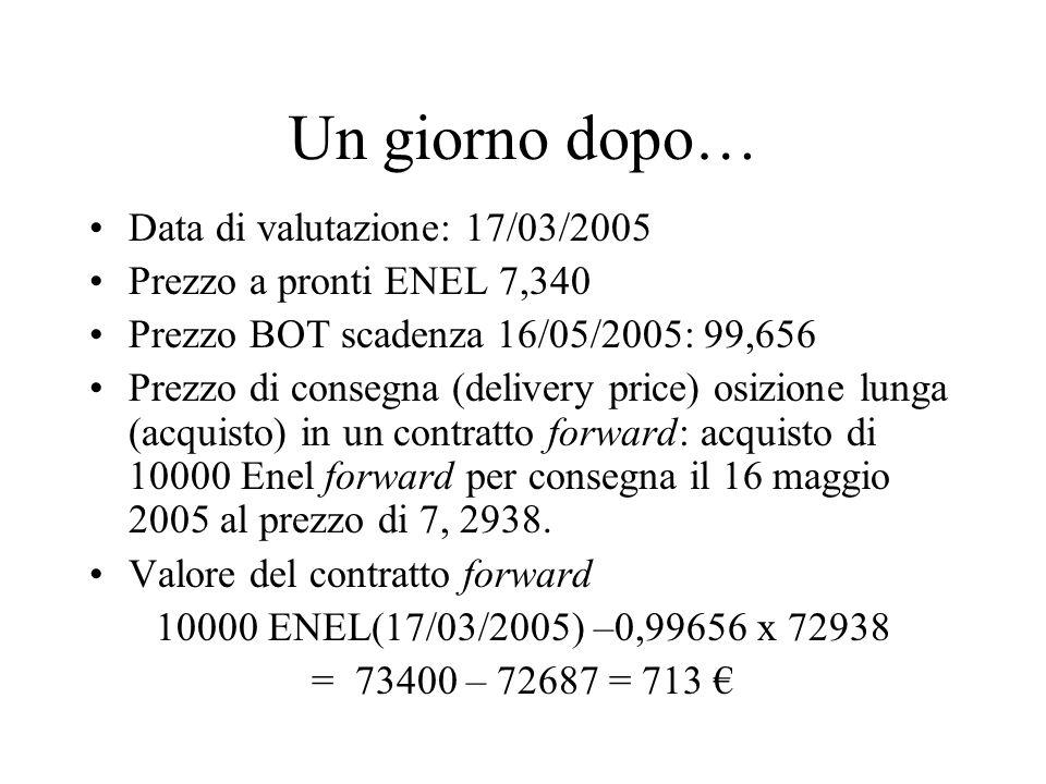 Un giorno dopo… Data di valutazione: 17/03/2005 Prezzo a pronti ENEL 7,340 Prezzo BOT scadenza 16/05/2005: 99,656 Prezzo di consegna (delivery price)