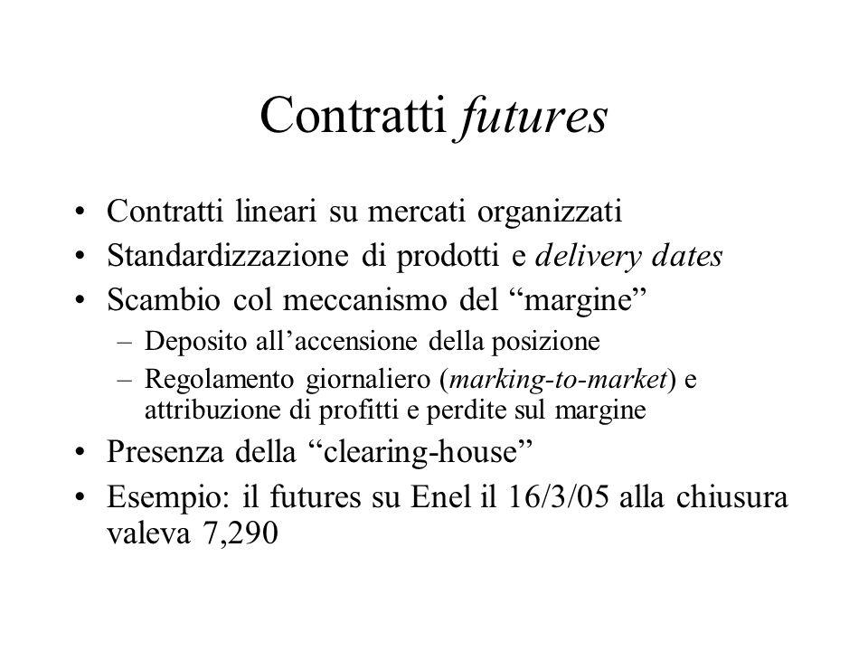 """Contratti futures Contratti lineari su mercati organizzati Standardizzazione di prodotti e delivery dates Scambio col meccanismo del """"margine"""" –Deposi"""