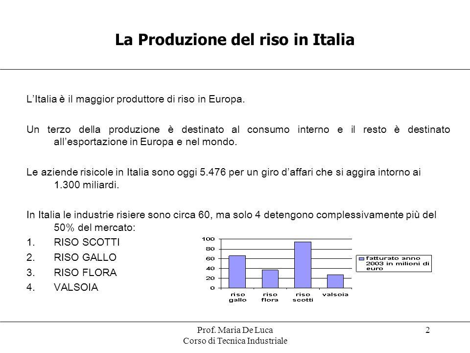 Prof. Maria De Luca Corso di Tecnica Industriale 2 La Produzione del riso in Italia L'Italia è il maggior produttore di riso in Europa. Un terzo della