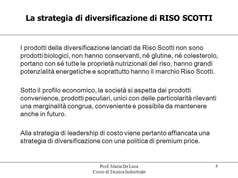 Prof. Maria De Luca Corso di Tecnica Industriale 5 La strategia di diversificazione di RISO SCOTTI I prodotti della diversificazione lanciati da Riso