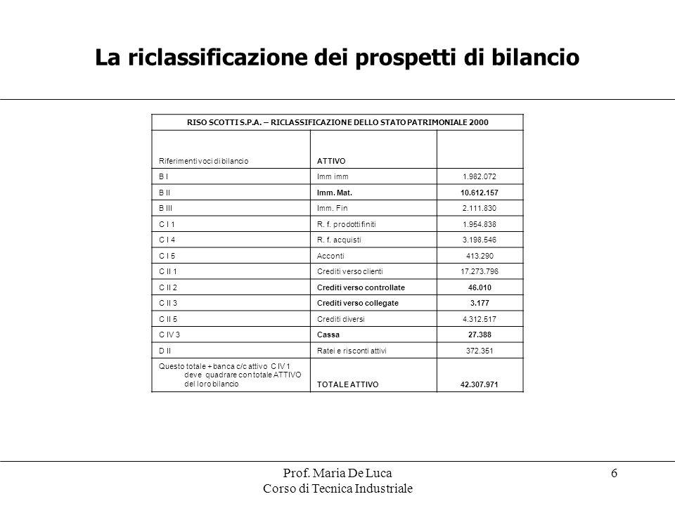 Prof. Maria De Luca Corso di Tecnica Industriale 6 RISO SCOTTI S.P.A. – RICLASSIFICAZIONE DELLO STATO PATRIMONIALE 2000 Riferimenti voci di bilancioAT