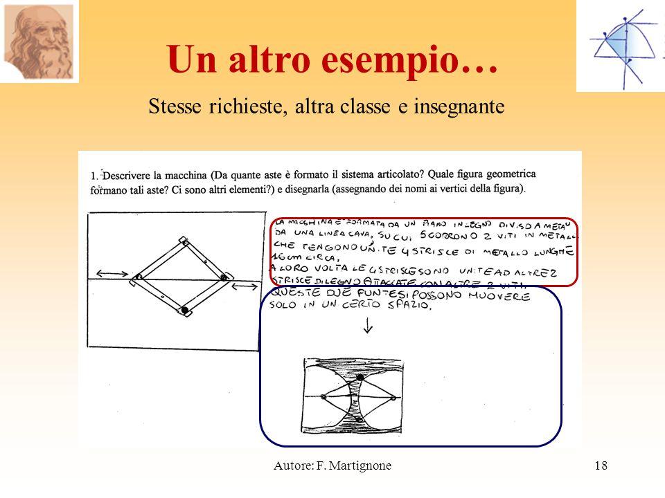Un altro esempio… 18Autore: F. Martignone Stesse richieste, altra classe e insegnante