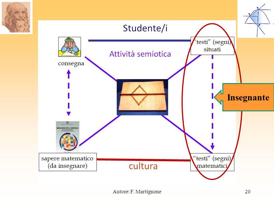 Insegnante 20Autore: F. Martignone