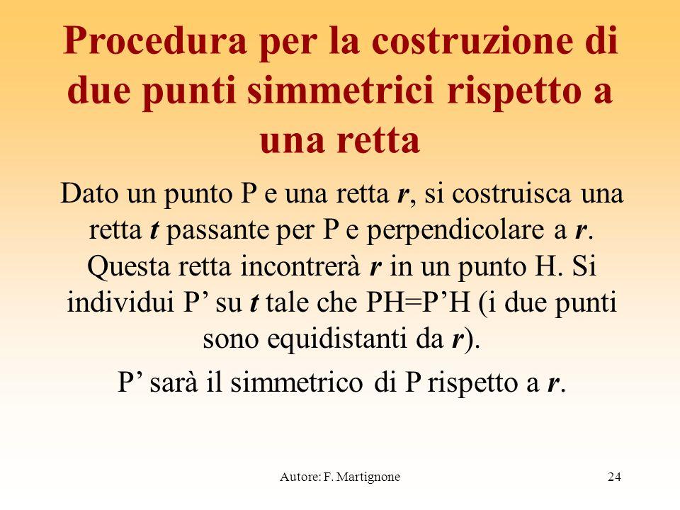 Procedura per la costruzione di due punti simmetrici rispetto a una retta Dato un punto P e una retta r, si costruisca una retta t passante per P e perpendicolare a r.