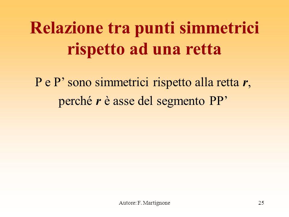 Relazione tra punti simmetrici rispetto ad una retta P e P' sono simmetrici rispetto alla retta r, perché r è asse del segmento PP' 25Autore: F.