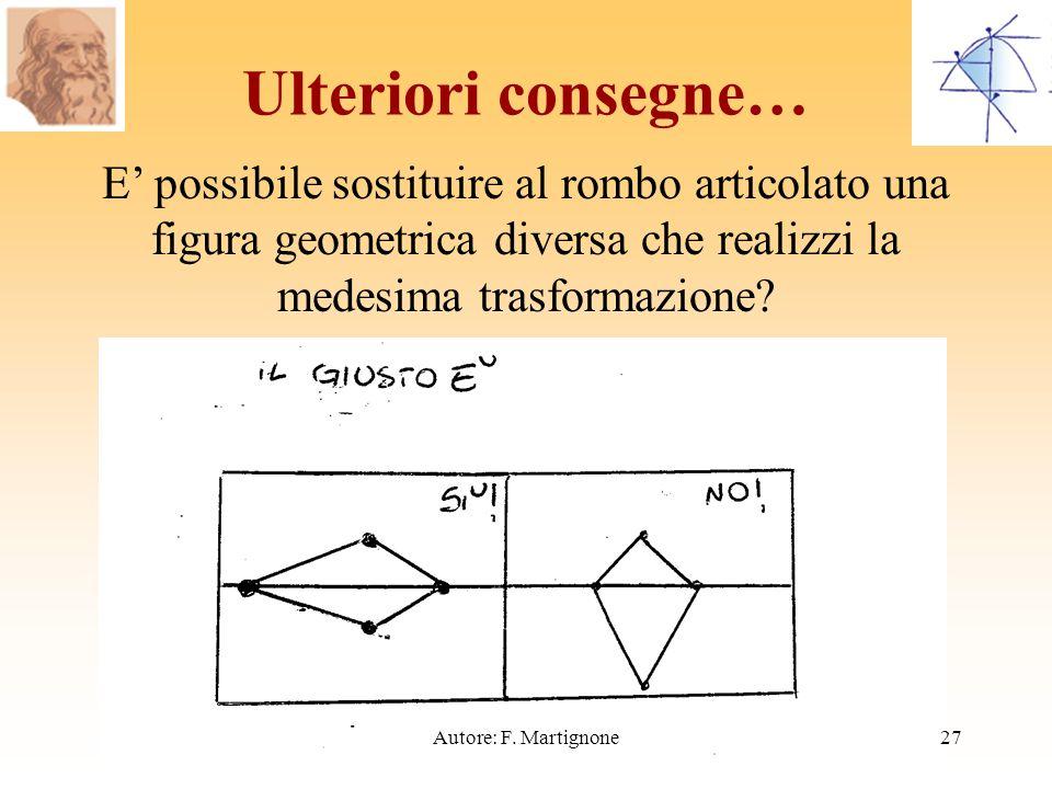 Ulteriori consegne… E' possibile sostituire al rombo articolato una figura geometrica diversa che realizzi la medesima trasformazione.
