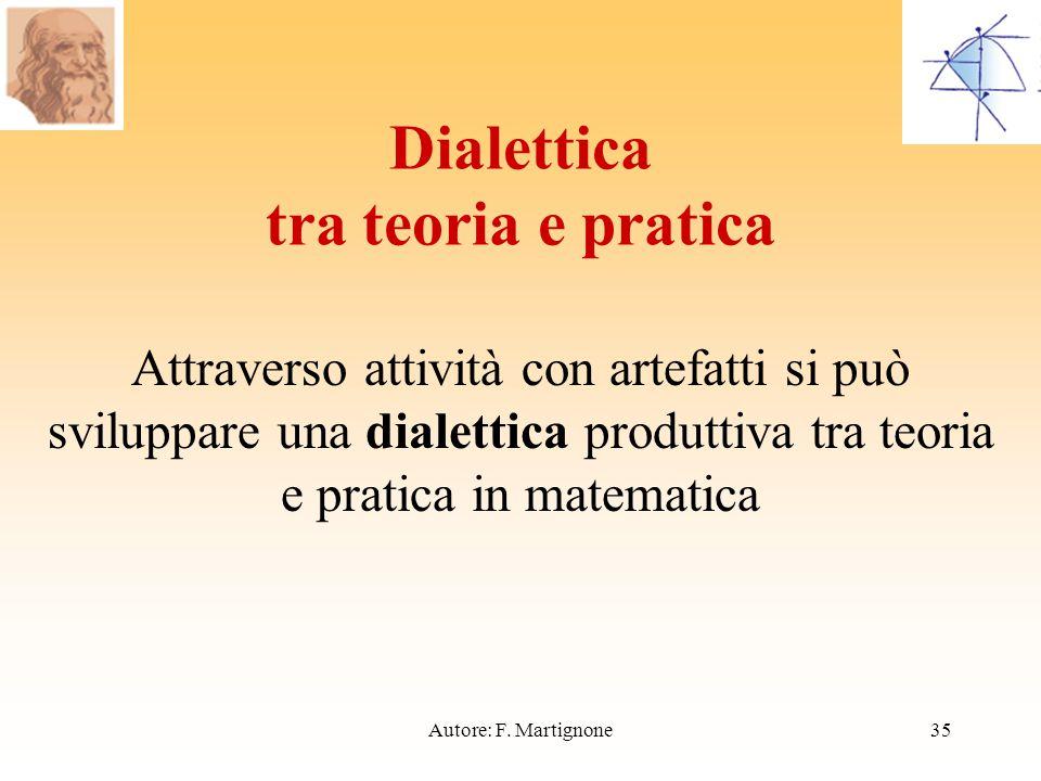 Dialettica tra teoria e pratica Attraverso attività con artefatti si può sviluppare una dialettica produttiva tra teoria e pratica in matematica 35Autore: F.