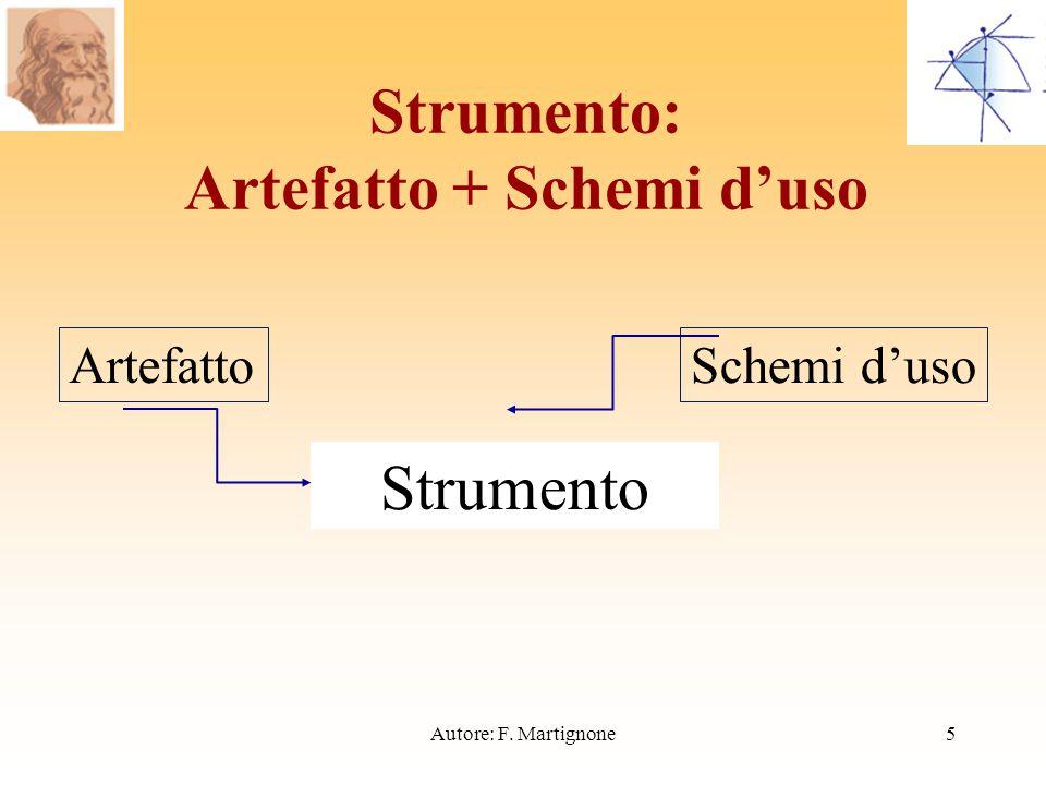 Strumento: Artefatto + Schemi d'uso Strumento ArtefattoSchemi d'uso 5Autore: F. Martignone