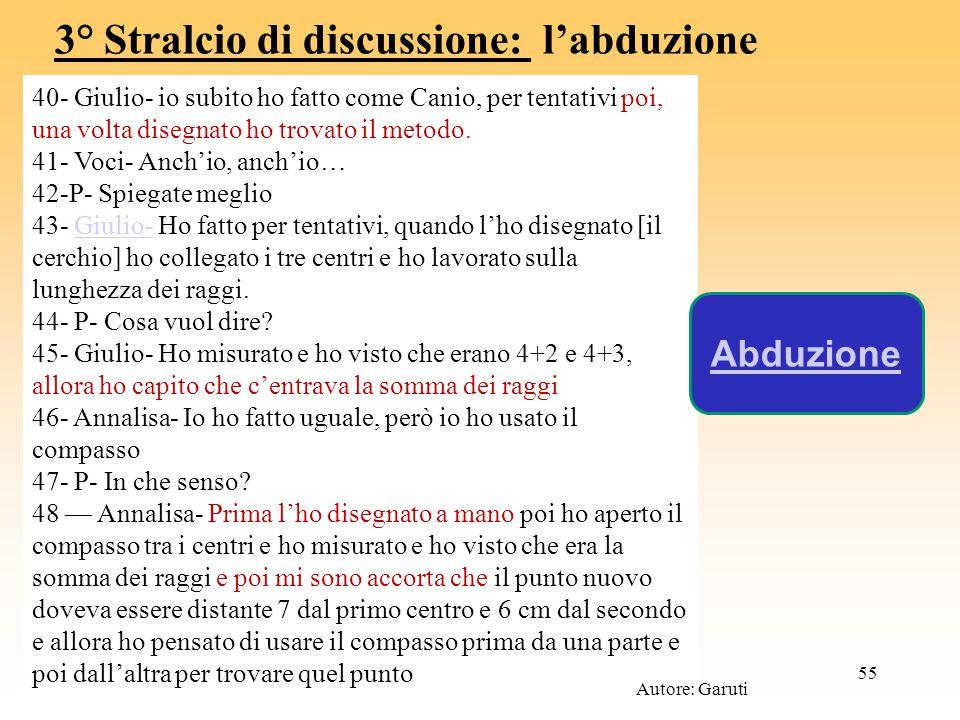 3° Stralcio di discussione: l'abduzione 40- Giulio- io subito ho fatto come Canio, per tentativi poi, una volta disegnato ho trovato il metodo.