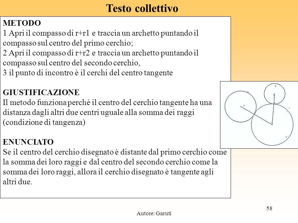 58 METODO 1 Apri il compasso di r+r1 e traccia un archetto puntando il compasso sul centro del primo cerchio; 2 Apri il compasso di r+r2 e traccia un archetto puntando il compasso sul centro del secondo cerchio, 3 il punto di incontro è il cerchi del centro tangente GIUSTIFICAZIONE Il metodo funziona perché il centro del cerchio tangente ha una distanza dagli altri due centri uguale alla somma dei raggi (condizione di tangenza) ENUNCIATO Se il centro del cerchio disegnato è distante dal primo cerchio come la somma dei loro raggi e dal centro del secondo cerchio come la somma dei loro raggi, allora il cerchio disegnato è tangente agli altri due.