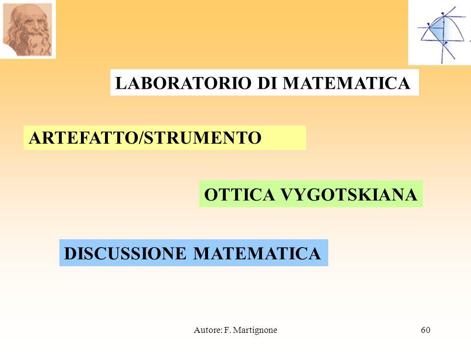 ARTEFATTO/STRUMENTO OTTICA VYGOTSKIANA LABORATORIO DI MATEMATICA DISCUSSIONE MATEMATICA 60Autore: F.