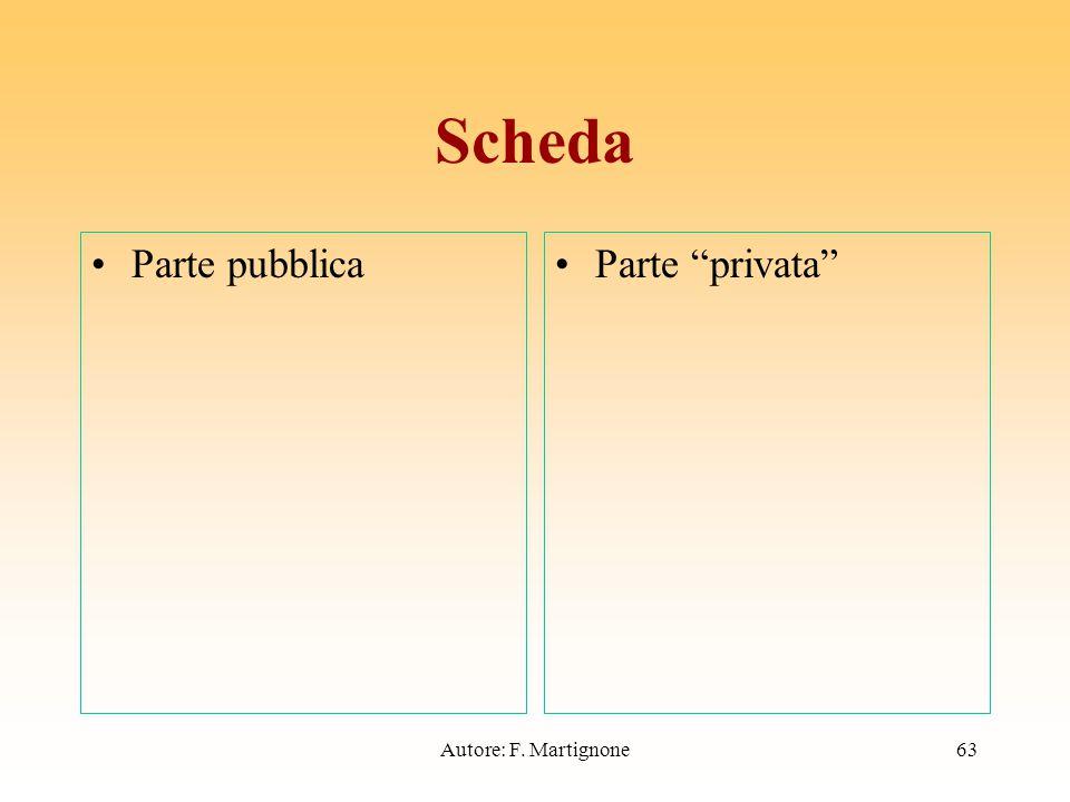 Scheda Parte pubblicaParte privata Autore: F. Martignone63