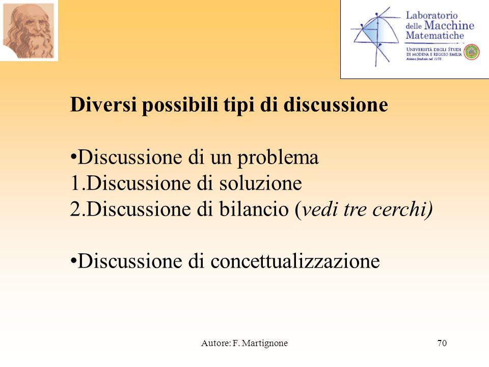 Diversi possibili tipi di discussione Discussione di un problema 1.Discussione di soluzione 2.Discussione di bilancio (vedi tre cerchi) Discussione di concettualizzazione 70Autore: F.