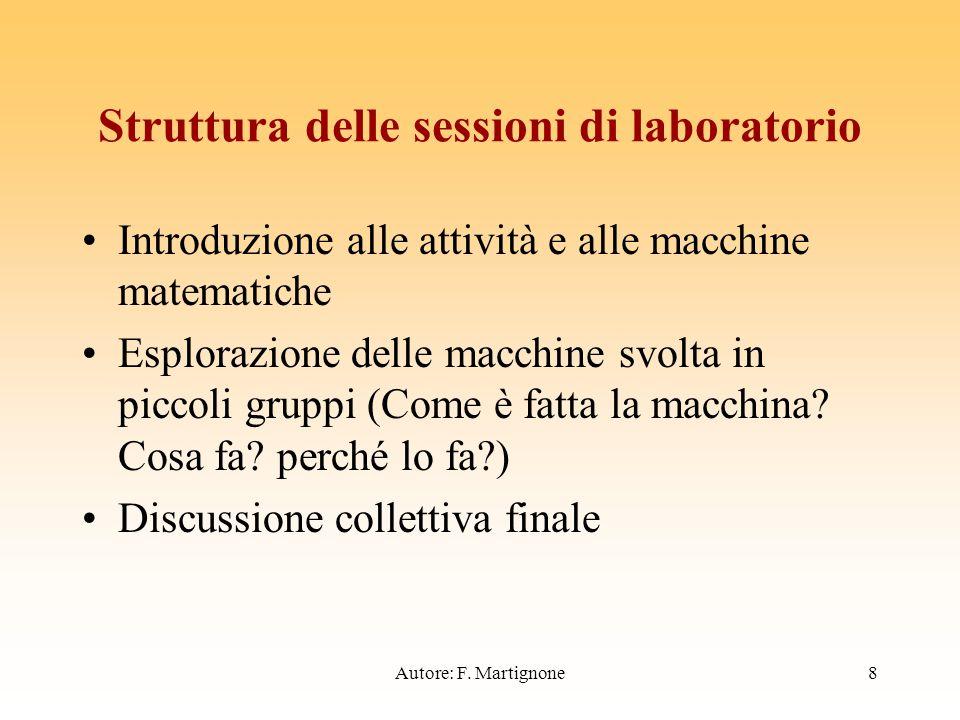 Struttura delle sessioni di laboratorio Introduzione alle attività e alle macchine matematiche Esplorazione delle macchine svolta in piccoli gruppi (Come è fatta la macchina.
